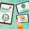 Propelling Cambodia towards a Digital Future: Smart Axiata Sustainability Report 2015-2016