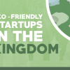 Beating the Plastic Situation Innovatively: Eco-Friendly Startups in the Kingdom