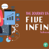 TECHNOVATION CAMBODIA, THE JOURNEY OF: FIVE INFINITIES