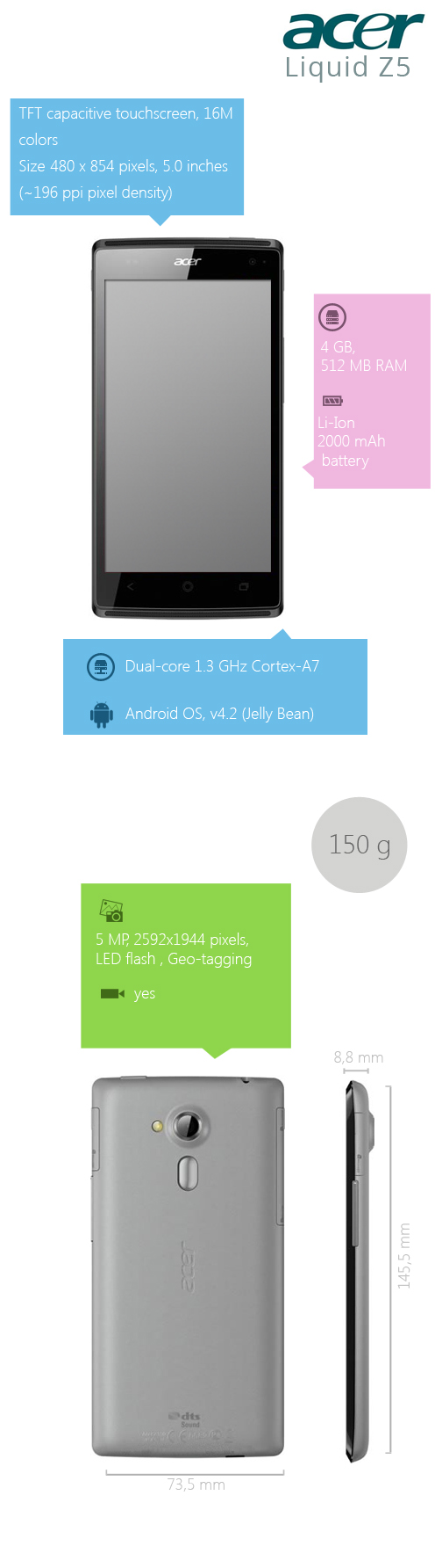 mobile review acer liquid Z5 Duo